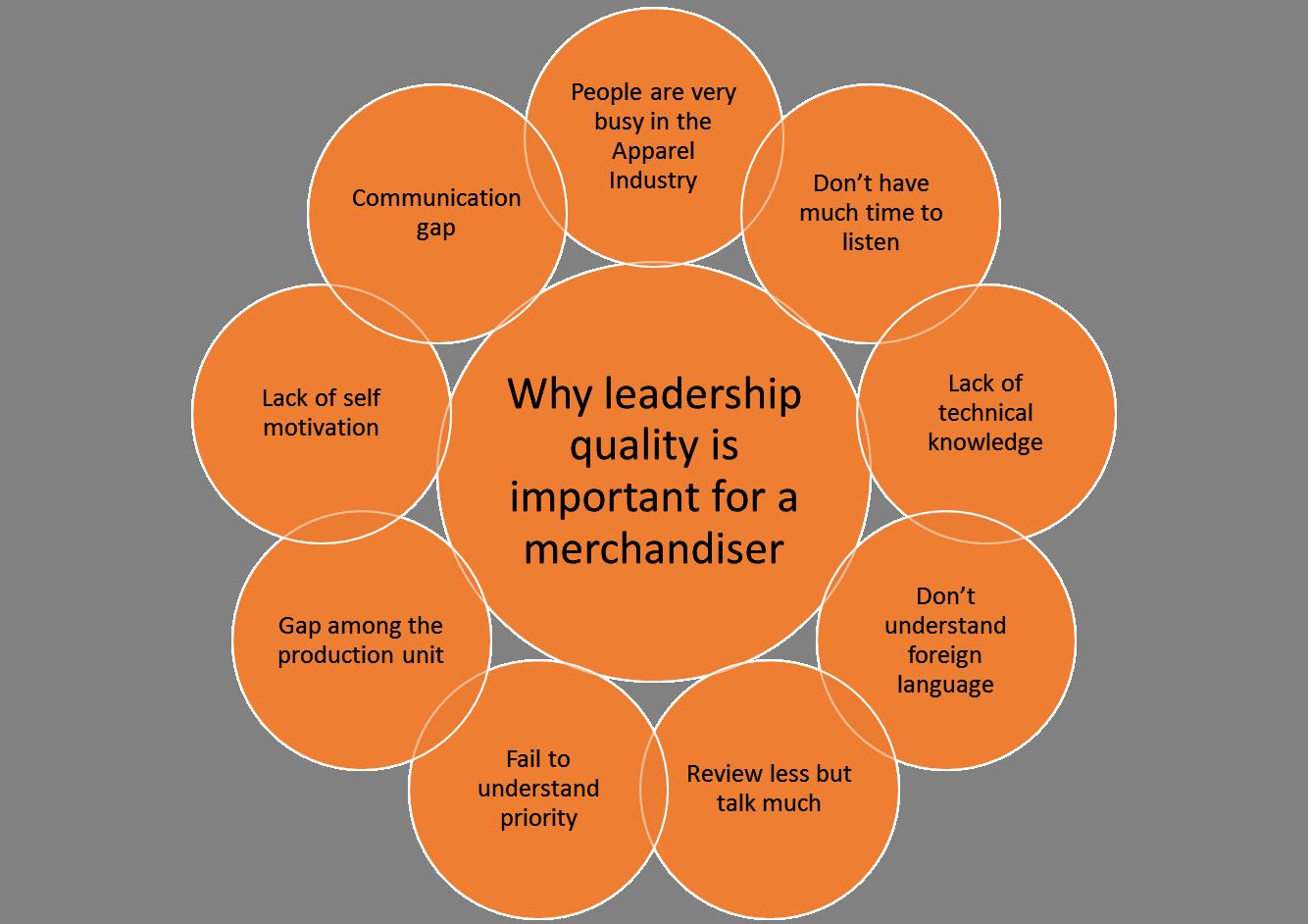 نقش رهبری در تجارت پوشاک - مدیریت صنایع نساجی, فروش پوشاک, صنعت پوشاک, بازار پوشاک