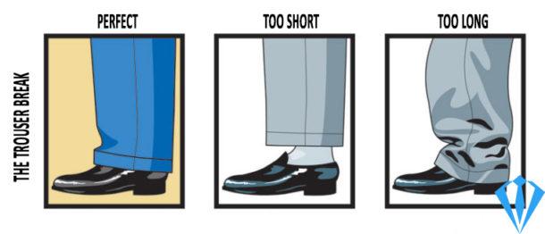 کت و شلوار آقایان- مشاوره و راهنمای کامل خریدار - مد, لباس مردانه, طراحی مد, طراحی لباس, سبک لباس, راهنمای خرید