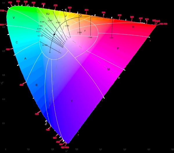 چگونگی تعیین تفاوت رنگ در صنعت تولید پوشاک - صنعت نساجی, صنعت پوشاک, رنگرزی پارچه, رنگرزی, تولید پوشاک, تکنولوژی رنگ