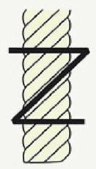 تشکیل نخ و نخ ریسی - نخریسی, مواد اولیه نساجی, صنعت نساجی, دانش نساجی, تولید نخ