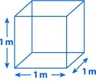 روشی آسان برای محاسبه CBM در حمل دریایی LCL - مهندسی نساجی, صنعت نساجی, صنعت پوشاک, دانش نساجی, بازار نساجی, بازار پوشاک
