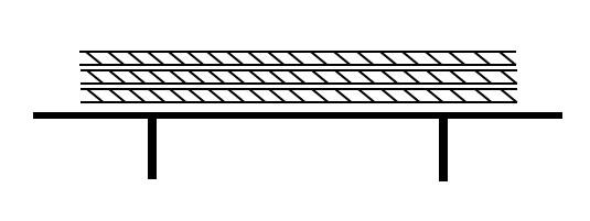 انواع لایه بندی پارچه در هنگام پهن کردن - شیوه نگهداری پارچه, دوخت پارچه, دانش نساجی, دانش تولید, تولید پارچه, پارچه بافی, پارچه